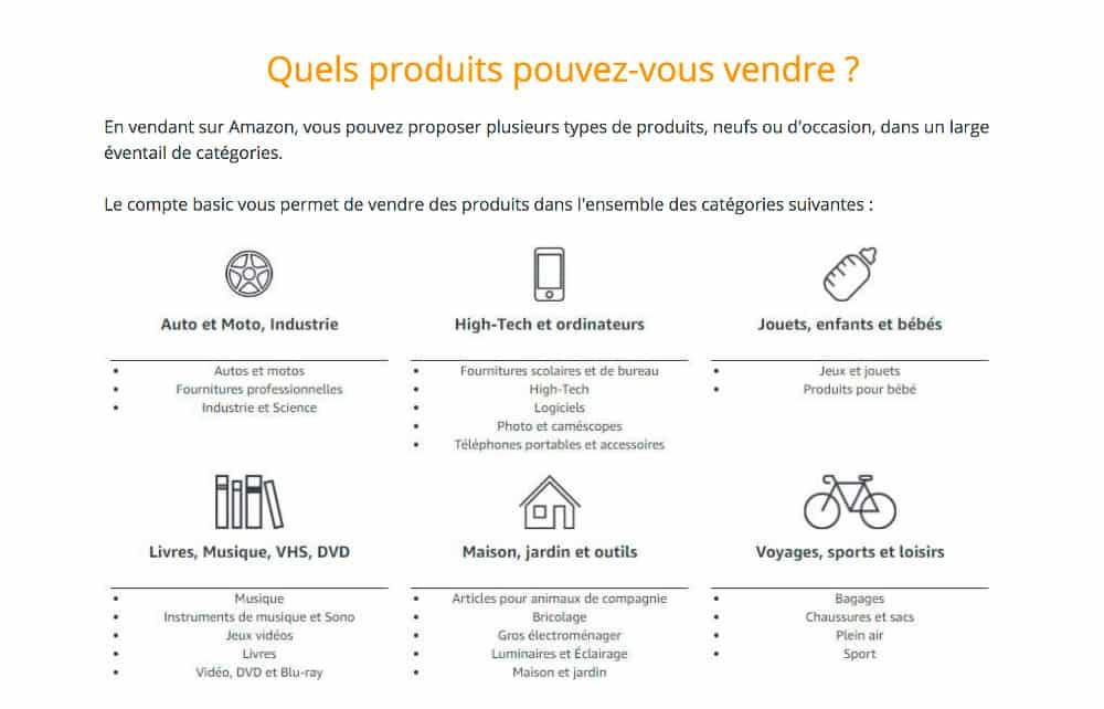Que peut-on vendre sur Amazon ? Voici quelques idées de niches sur Amazon
