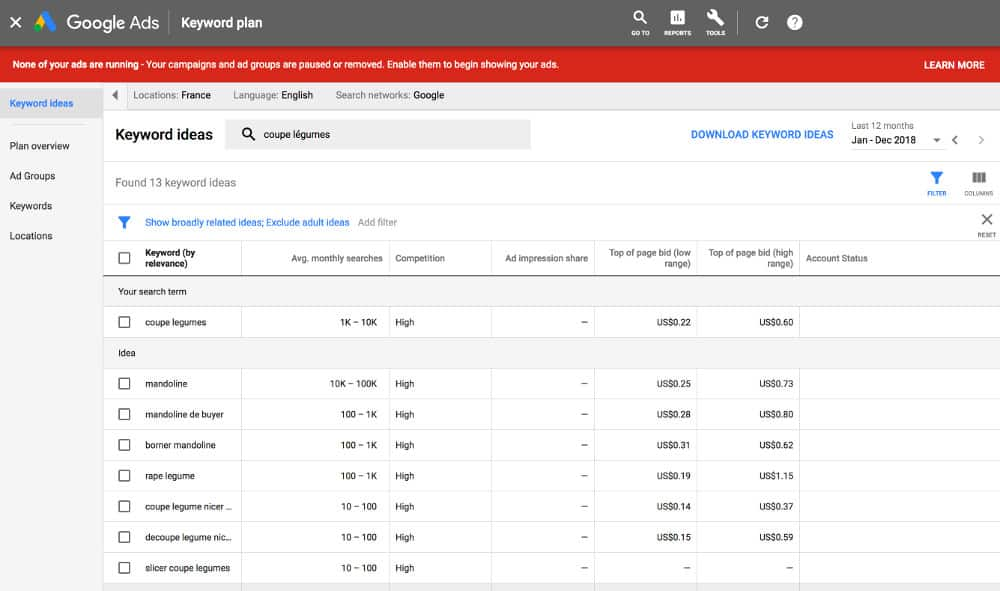 Google Adwords est un outil qui peut être utilisé pour Amazon FBA